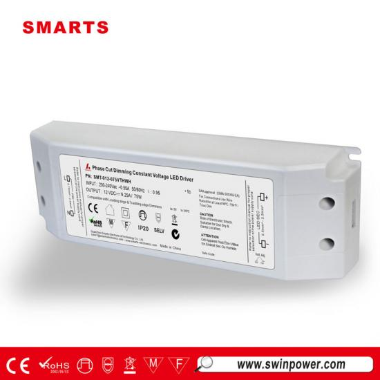 led drivers for lighting